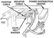 car battery connection diagram car image wiring jeep grand cherokee battery cable harness diagram circuit on car battery connection diagram