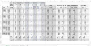 Excel Assignments Storing And Making Sense Of Grades Excel To The Rescue