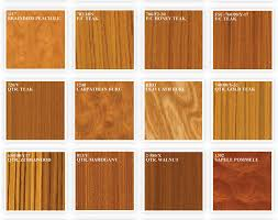 hardwood types for furniture. excellent wood door veneer types 20 in home decoration ideas with hardwood for furniture u