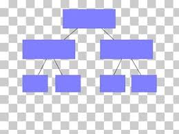 Uob Hierarchy Chart Organizational Chart Organizational Structure United