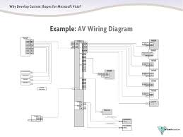 why developcustomvisioshapes example hvac controller diagram 15