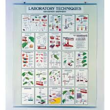 Charts For Physics Lab Scichem Affordable Lab Supplies For Schools Fe University