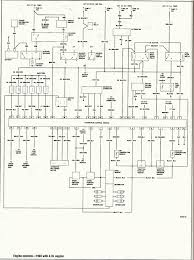 jeep jk wiring diagram jeep automotive wiring diagram database jeep wrangler jk wiring harness diagram jodebal com on jeep jk wiring diagram