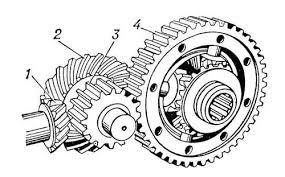 Реферат Работа двойных главных передач КамАЗ com  Работа двойных главных передач КамАЗ 5320