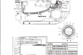 4l80e external wiring diagram efcaviation com 1993 4l80e wiring harness at 4l80e External Wiring Harness