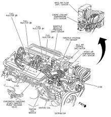 tech feature cooler heads prevail pouring over gm s lt1 compared to the 1991 chevy 350 l98 engine tuned port injection the 1992 lt1 produced 20% more horsepower and a much broader torque curve