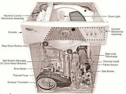 wiring diagram whirlpool duet electric dryer belt diagram changing whirlpool dryer cord from 3 prong to 4 prong at Whirlpool Duet Wiring Diagram