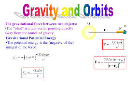 gravity and orbits the gravitational force between two objects