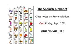 Spanish Alphabet Pronunciation Chart Alphabet And Pronunciation Ppt Download