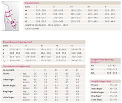 42 True To Life Mediven Compression Stocking Size Chart
