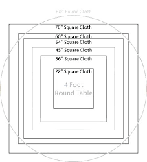 60 x 84 tablecloth fits what size table tablecloth x inch round what size table