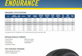 Goodyear Wrangler Tire Pressure Chart Rv Tire Safety Goodyear Endurance St Tire Info