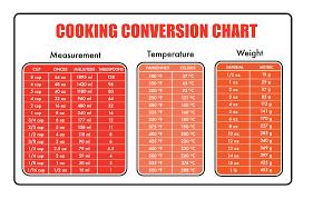 Measurement Table Chart Pdf Cooking Conversion Chart Cooking Measurements Italian
