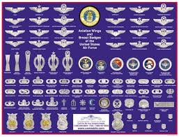 Af Medals Chart Air Force Medals Of America Press