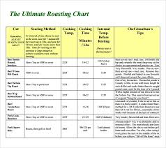 Prime Rib Roast Time Chart Sample Prime Rib Temperature Chart 5 Documents In Pdf