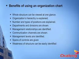Benefits Of Organizational Chart Organizational Structure