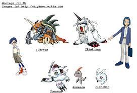 Gabumon Evolution Chart