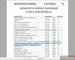 kenworth k108 k200 models electrical wiring diagrams auto kenworth k108 k200 models electrical wiring diagrams size 1 79mb language english type pdf pages 48
