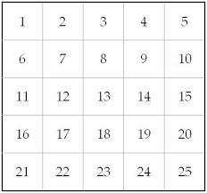 Number Chart 1 To 25 Www Bedowntowndaytona Com