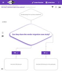 33 Precise Interactive Flowchart Visio