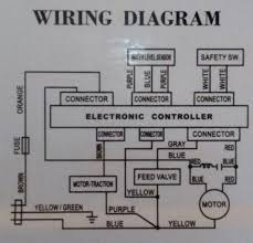 straight a washing machine motor wiring wiring diagram sample washer machine motor wiring diagram wiring diagram straight a washing machine motor wiring