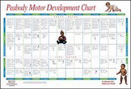 Amazon Com Proed Pdms 2 Peabody Developmental Motor Scales
