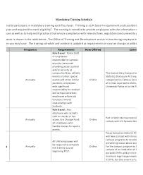 Employee Training Plan Template Ojt Example Schedule Sample Outline