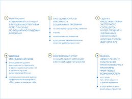 Норникель Отчет о корпоративной социальной ответственности инструменты оценки эффективности социальных программ компании
