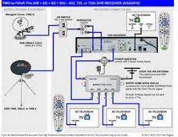 similiar dish network wiring keywords dish network 722k wiring diagram dish tv for rvs rvseniormoments