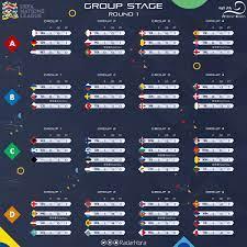 جدول مباريات اليوم - 🚩    دوري الأمم الأوروبية 🔴 - ترتيب المجموعات بعد  الجولة 1