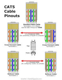 rj45 socket wiring wiring library rj45 jack wiring a or b diagram schematics cat 5e wall jack wiring rj45 cat5 diagram