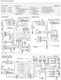 land rover discovery engine diagram on land rover discovery wiring