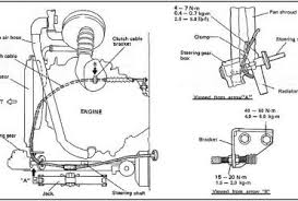 suzuki samurai wiring diagram suzuki image wiring 1987 suzuki samurai wiring diagram wiring diagram and hernes on suzuki samurai wiring diagram