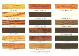 Home Depot Behr Wood Stain Color Chart Behr Concrete Stain Colors Solid Color Home Depot Wenpon Me