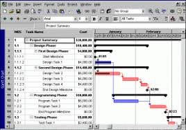Sample Project Plans In Ms Project Project Plan Templates Templates And Samples For Your