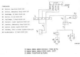 sea doo gtx wiring diagram wiring diagram and schematics 40 recent 1997 ski doo wiring diagram nawandihalabjarhnawandihalabja 1997 sea doo wiring diagram at oscargp