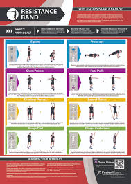 Resistance Band Exercise Chart Rhsports