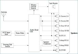chevy express radio wiring diagram brandforesight co 2001 chevy express 3500 radio wiring diagram van suburban for