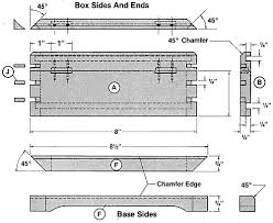 free jewelry box woodworking plans from smith