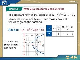 example 4 write equations given characteristics graph the vertex and focus