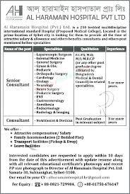Orthopedic Doctor Job Description – Moncleroutlet