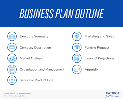 How To Write Small Business Plan Sections And Writing Tips
