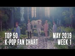 Pop Song Charts 2013 Top 50 K Pop Songs Chart May 2019 Week 1 Fan Chart