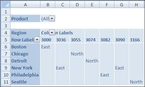 Show Text In A Pivot Table Values Area Excel Pivot Tables