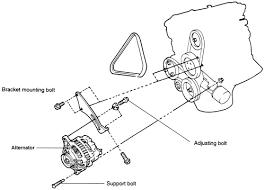repair guides charging system alternator autozone com Tiburon Alternator Harness 8 alternator and mounting bracket configuration tiburon and 1996 98 elantra Ford Alternator Conversion Harness