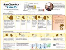 Aerochamber Age Chart Aerochamber Plus Flow Vu Avhc Small Medium Mask