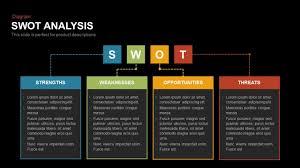 Swot Analysis Table Template Swot Analysis Table Powerpoint Template And Keynote Slidebazaar