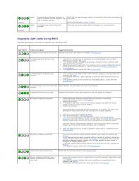 Dell Precision Light Codes Diagnostic Light Codes During Post Dell Precision 690 User