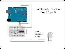 a cheap soil moisture sensor gardenbot
