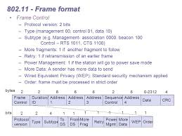 802 11 frame format it351 mobile wireless computing ppt download